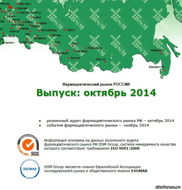 рынок лекарств в России